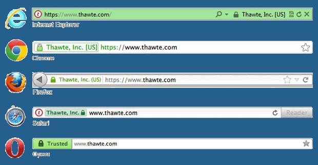 Sertifikat SSL Thawte Web Server EV Certificate harga paling murah di Indonesia