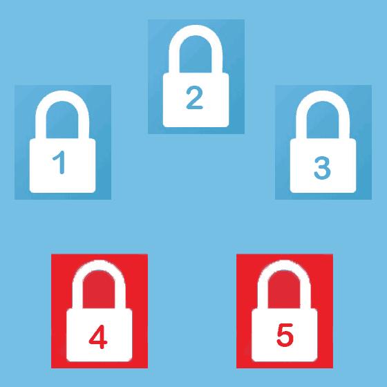 Perubahan Masa Berlaku Sertifikat SSL Di Tahun 2015
