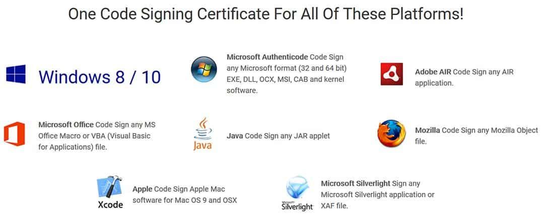 Code Signing SSL Harga Murah