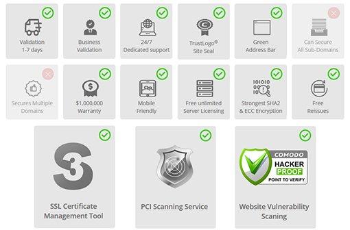 Fitur Comodo PositiveSSL EV Certificate
