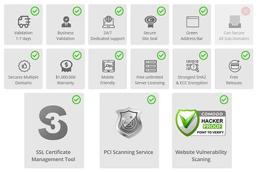 Fitur Sectigo Positive Multi Domain EV SSL