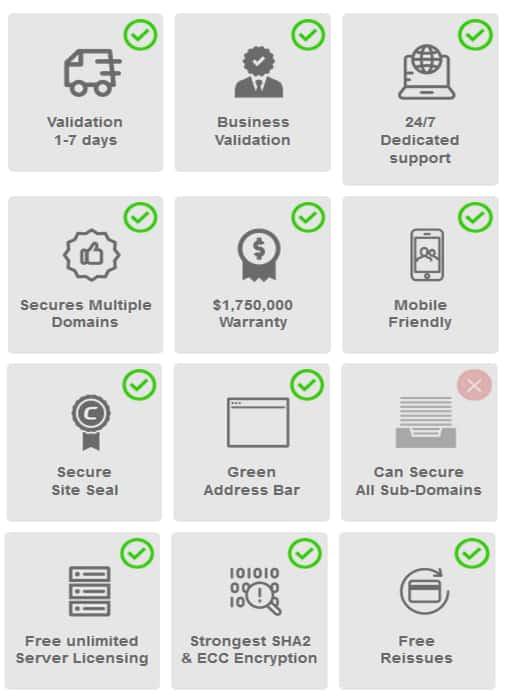 Fitur Comodo EV Multi Domain SSL