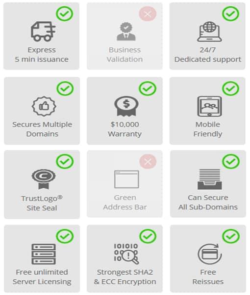 Fitur Comodo Positive SSL Multi Domain Wildcard