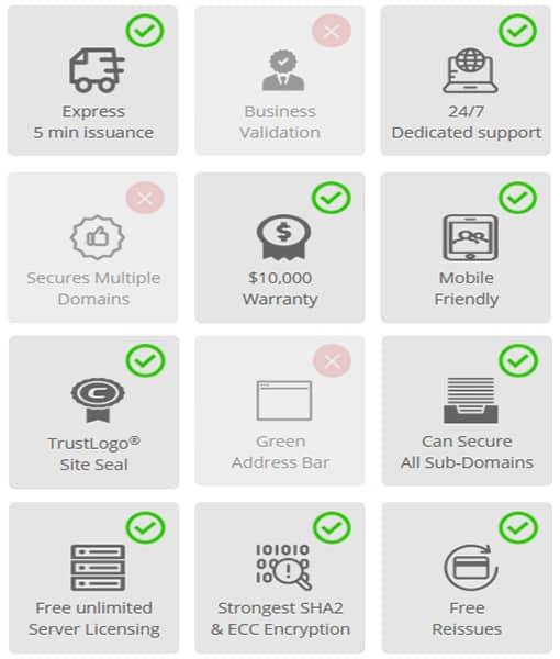 Fitur Comodo Positive SSL Wildcard