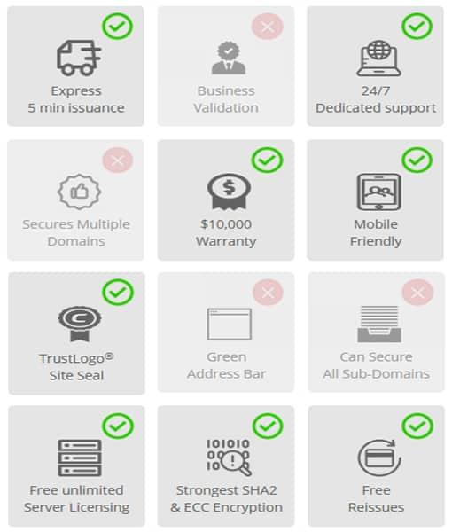 Fitur Comodo Positive SSL