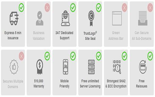 Keterangan Comodo Essential SSL